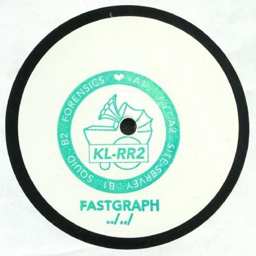 fastgraph